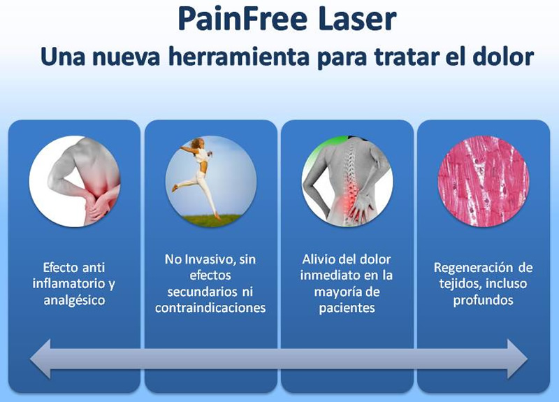 PainFree Láser
